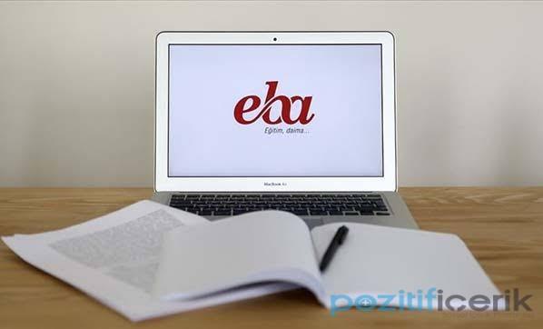 EBA Ne Kadar İnternet Harcıyor?