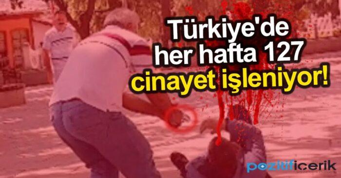 türkiye'de her hafta 127 cinayet işleniyor!