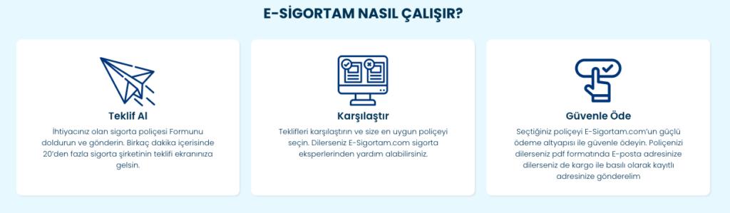 Online E-Sigorta İşlemleri