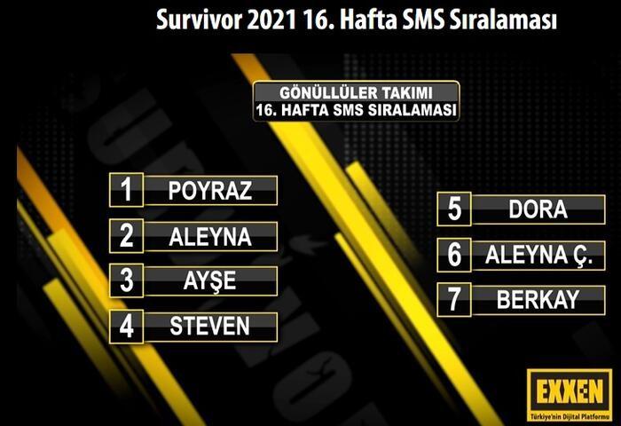 2021 survivor i̇layda