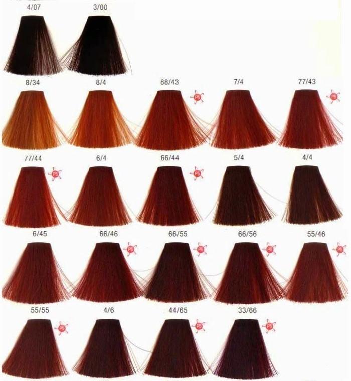 kızıl saç renk kataloğu